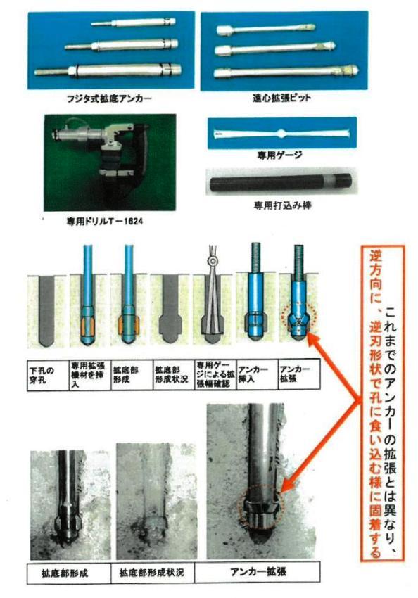 フジタ式拡底アンカー(KT-200056-A)   テック・アイ建設技術